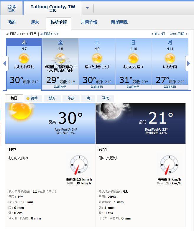 東台湾天気予報