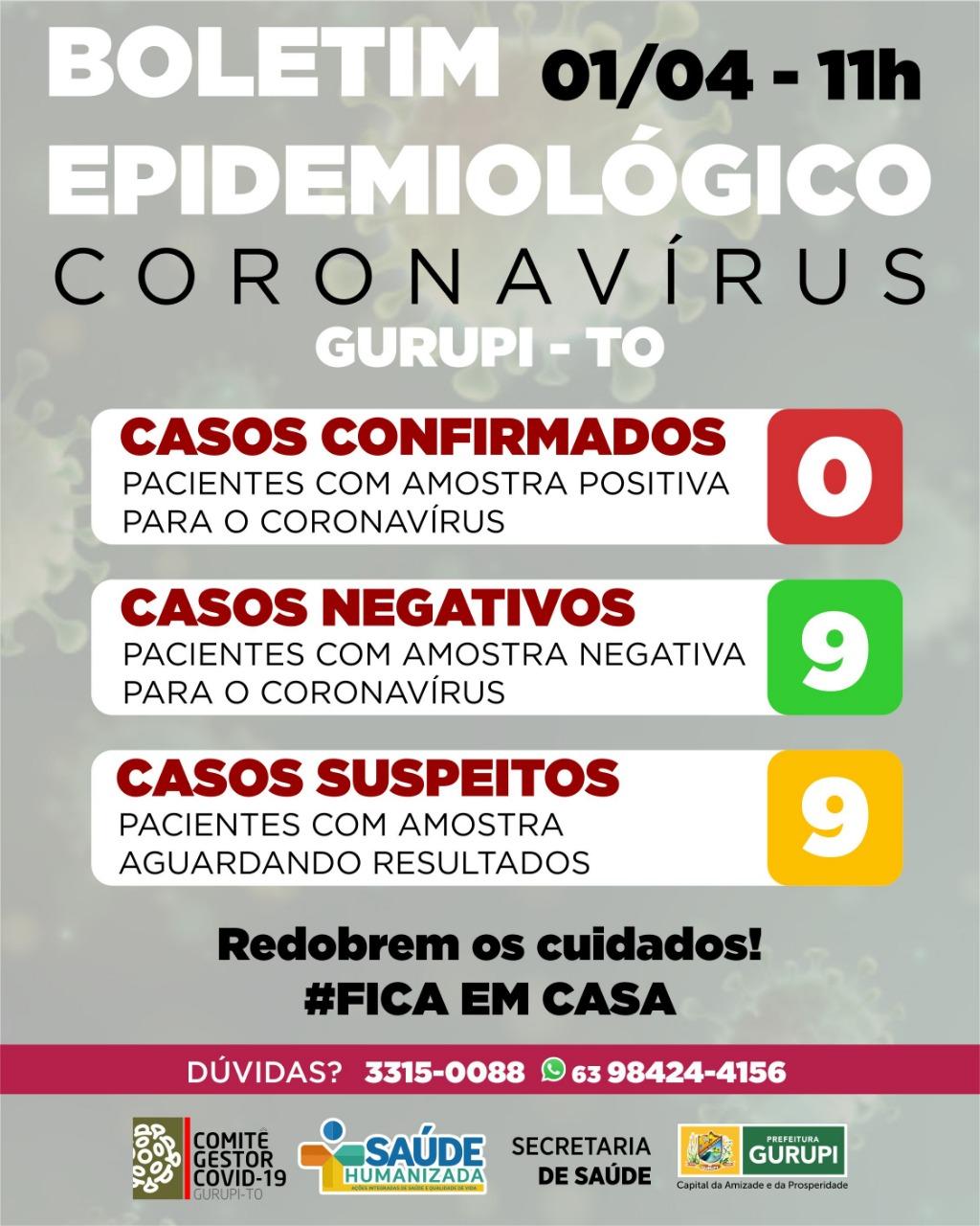 Não há casos confirmados de coronavírus em Gurupi TO