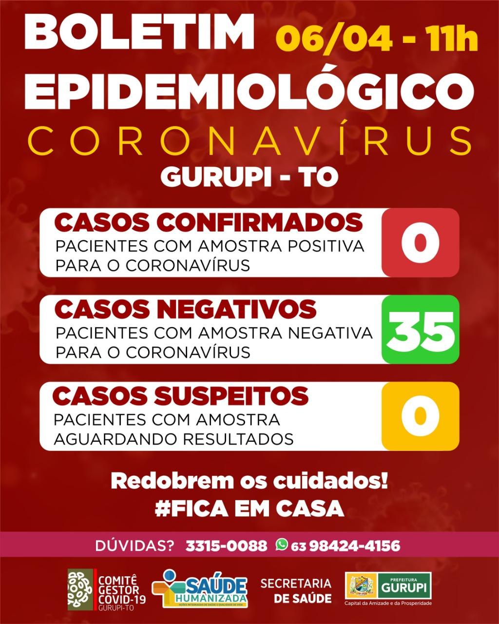 Prefeitura de Gurupi divulga boletim epidemiológico atualizado; município segue sem casos confirmados para Covid-19