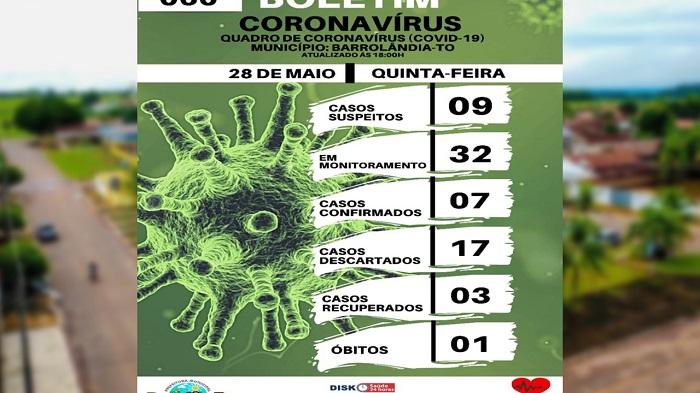 Barrolândia divulga boletim epidemiológico com 3 recuperados da Covid-19; vigilância sanitária segue com ações preventivas