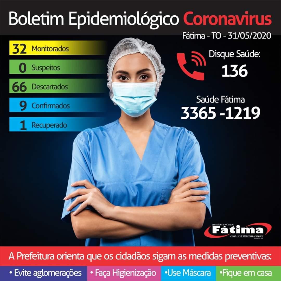 Fátima segue com 09 casos confirmados do novo coronavírus e 01 recuperado; confira boletim