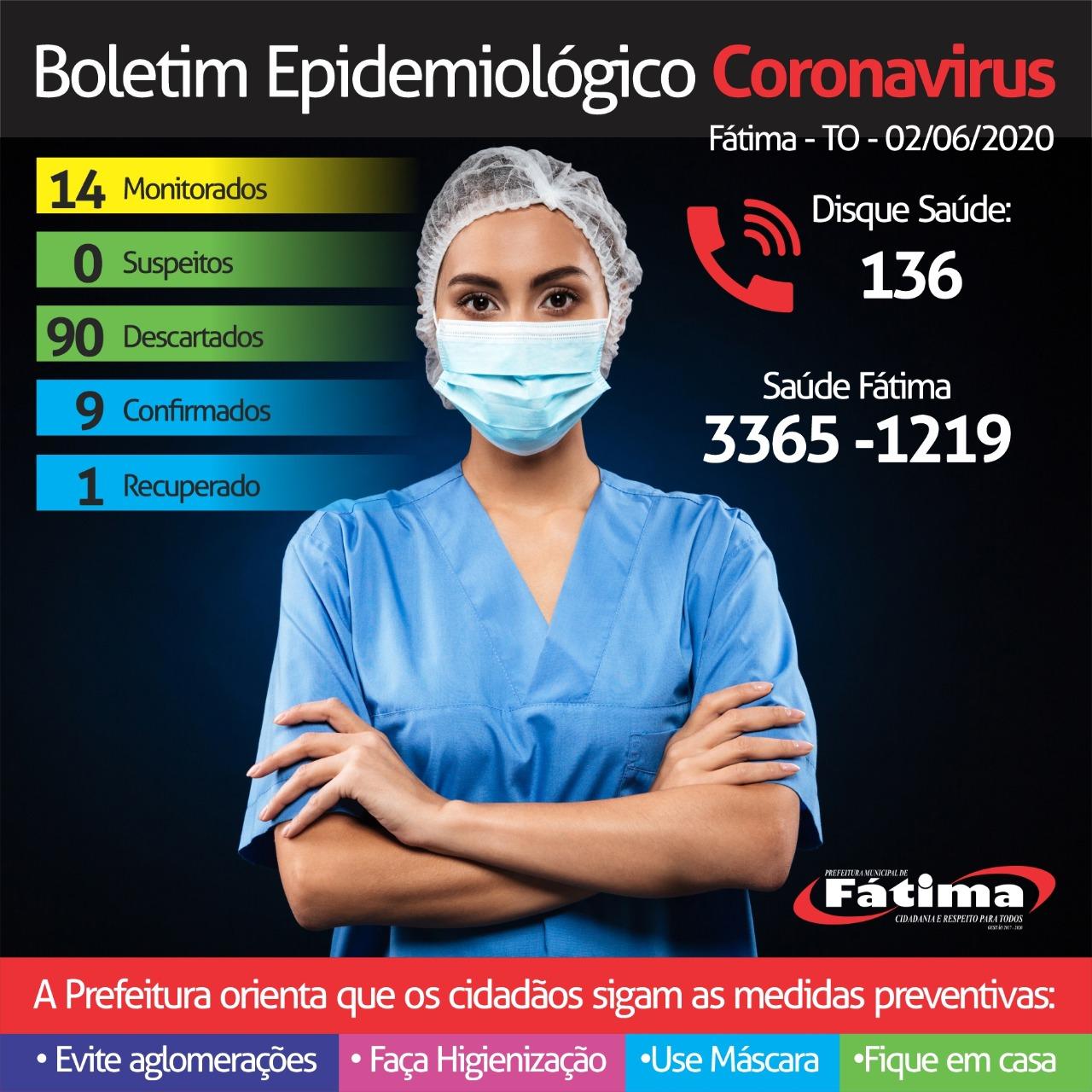 Fátima divulga boletim epidemiológico sem novos casos positivos para Covid-19