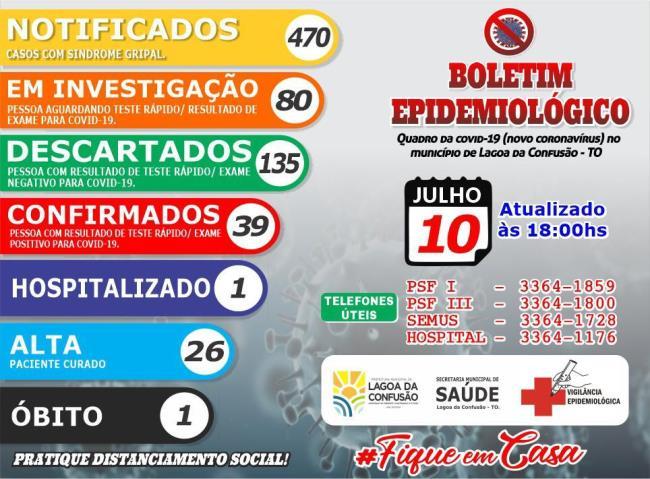 Lagoa da Confusão registra novo caso de coronavírus nesta sexta-feira