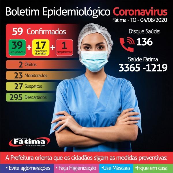 Município de Fátima registra novo diagnóstico de coronavírus
