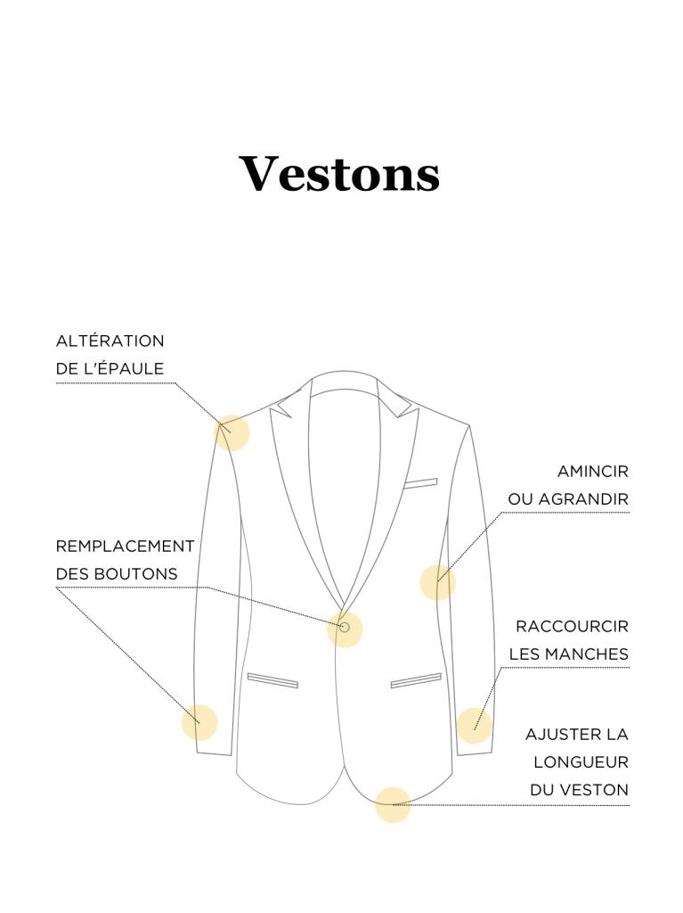 Retouches possibles pour vestons