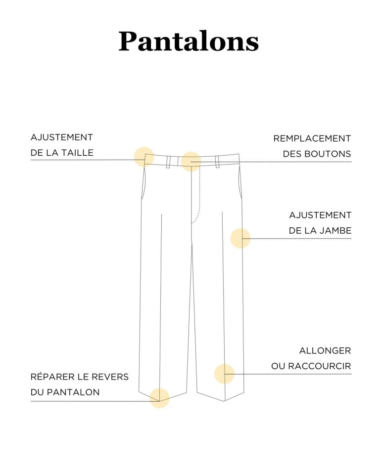Retouches possibles pour pantalons