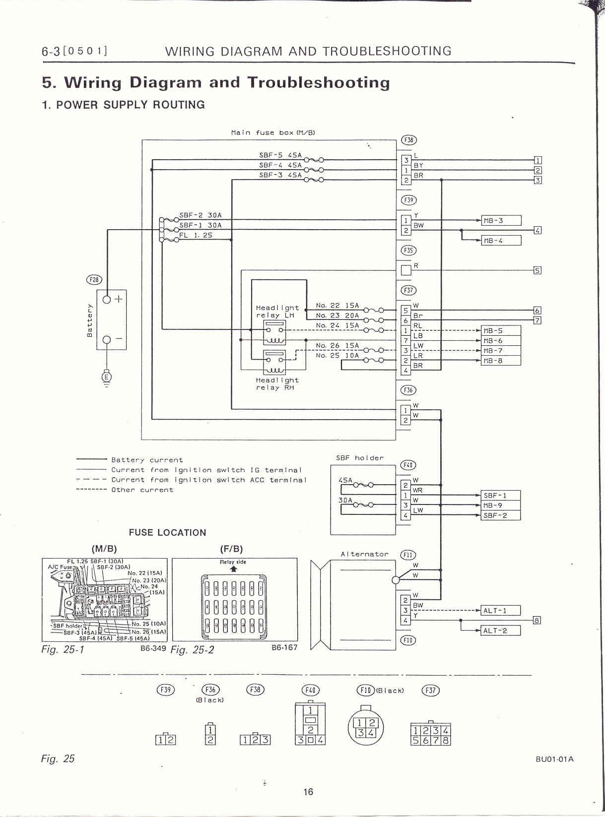 94 Impreza Wiring Diagram Detailed Schematics Subaru Gc8 Legacy Electrical Diagrams White