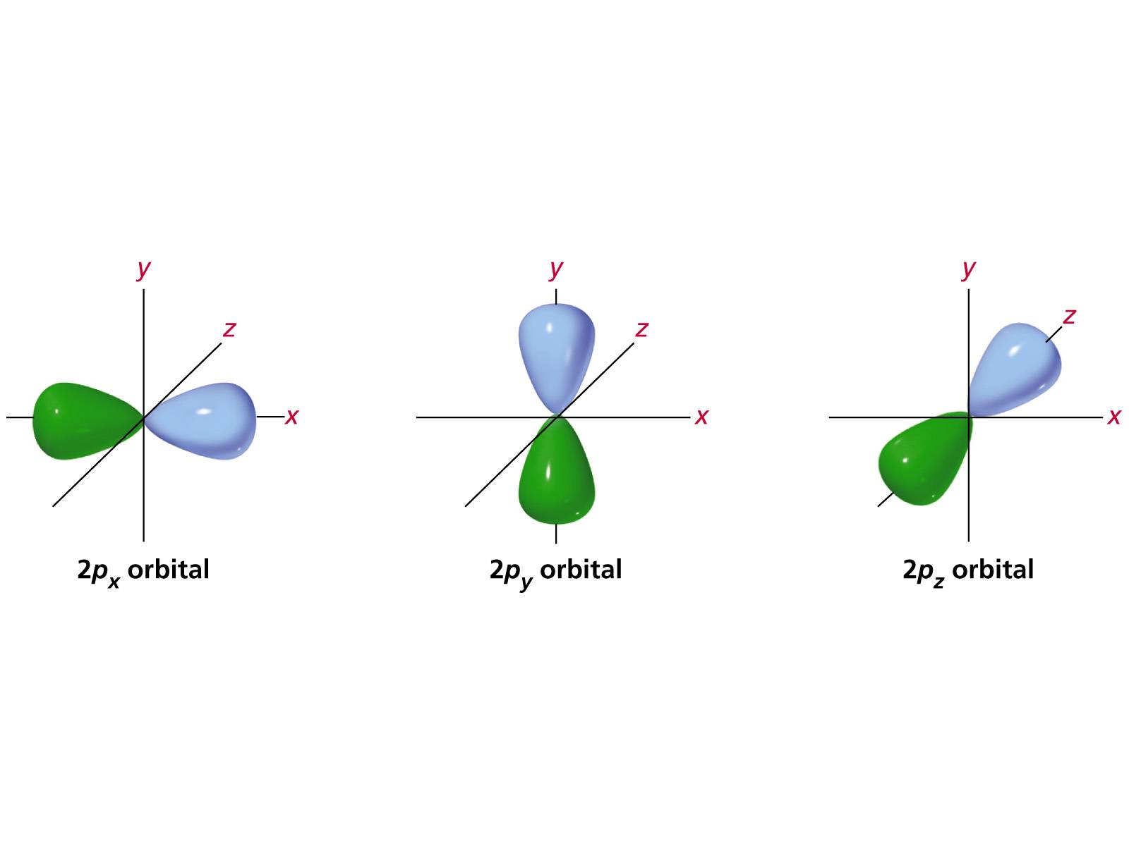 Major Queries Of Quantum Mechanics