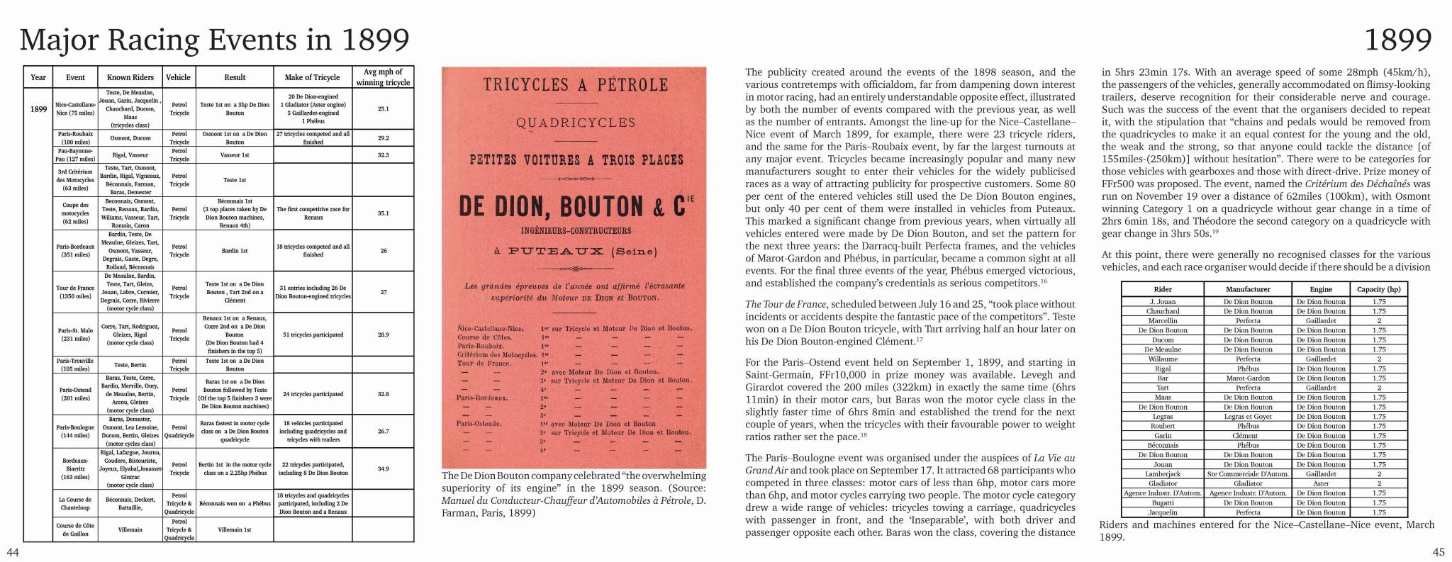 Sample Page | Major Racing Events | The Tricycle Book, Part One, 1895-1902