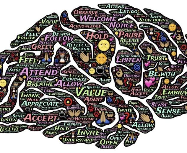Article de méditation