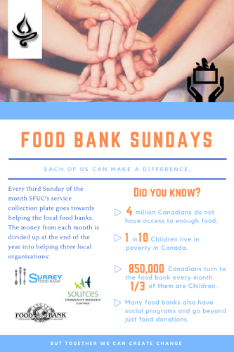 food-bank-charity-poverty-surrey-langley