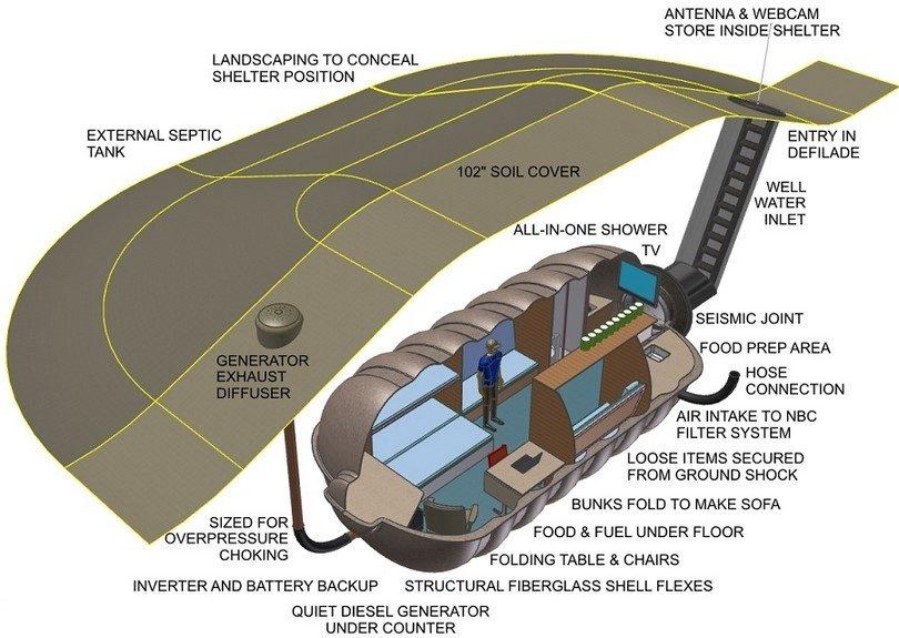 Bunker shelter graphic