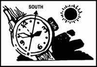 Navigation using watch method.