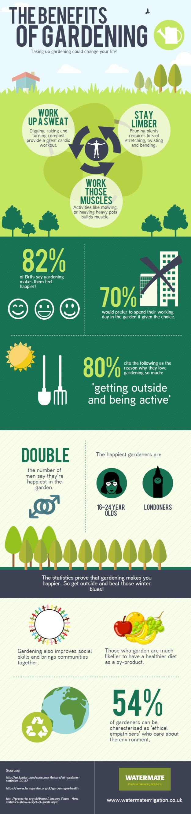 Infographic | Winter Gardening Tips: The Prepper's Guide to Cold-Weather Gardening | gardening in winter months