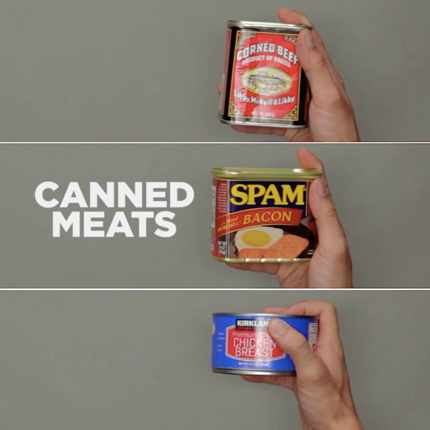 Survival Foods That Are Great During Short Term Disasters Canned Meats