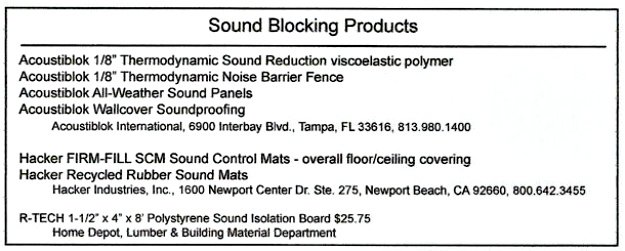 Sound blocking products | Sound As A Weapon Part 4: Sound Protection And Isolation Products