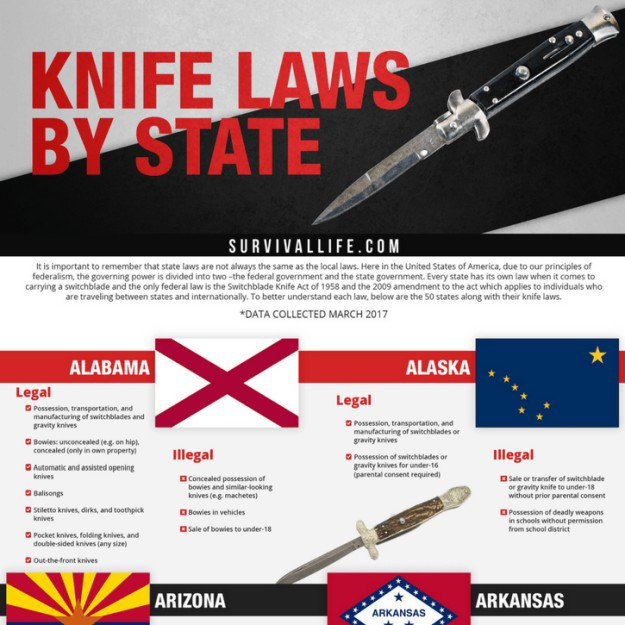 Infographic    Are Switchblades Legal? Knife Laws By State