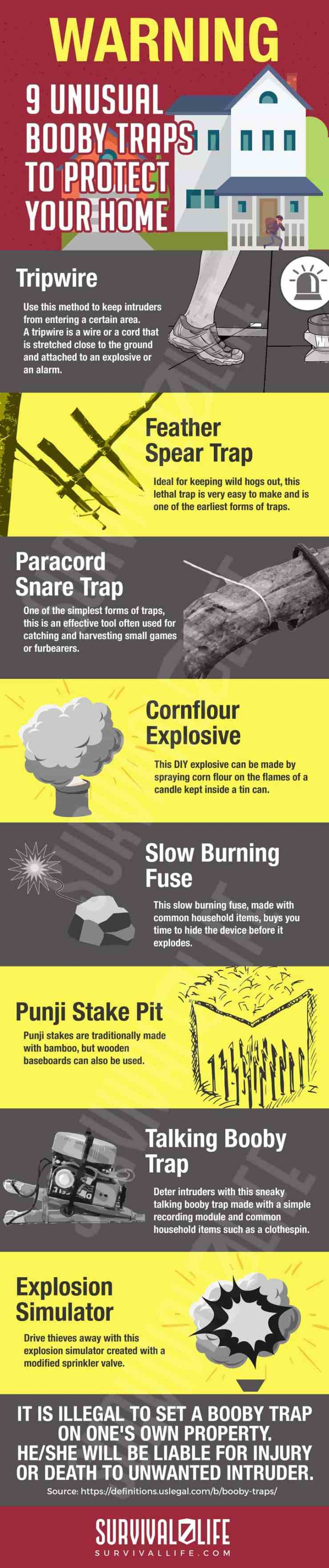 Infographic | Booby Traps Reminders | Unusual Booby Traps to Protect Your Home