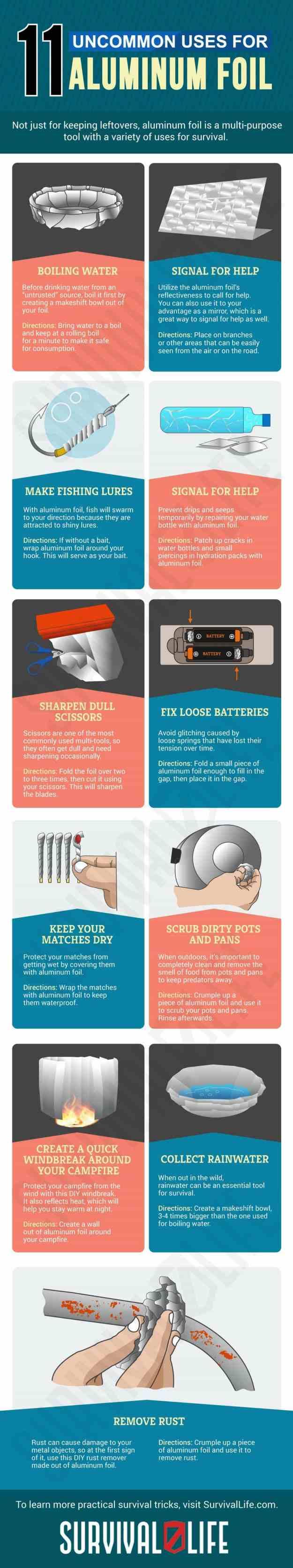 Infographic | Uncommon Aluminum Foil Survival Uses
