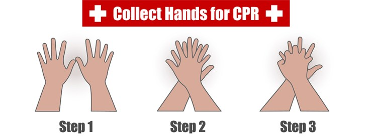 Position your Hands for CPR | Steps to Performing CPR in Emergencies