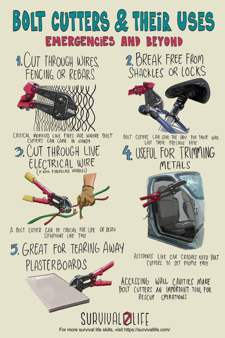Ways How Bolt Cutters Can Be Useful During Emergencies