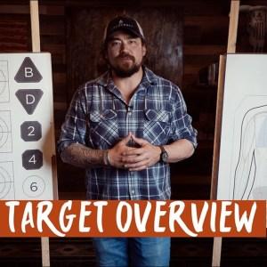 ANNOUNCING: The New Fieldcraft Survival Target!