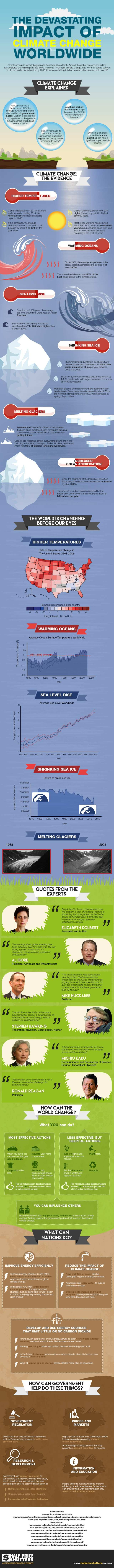 Climate-change-Infographic