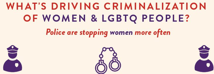 What's Driving Criminalization of Women & LGBTQ People?