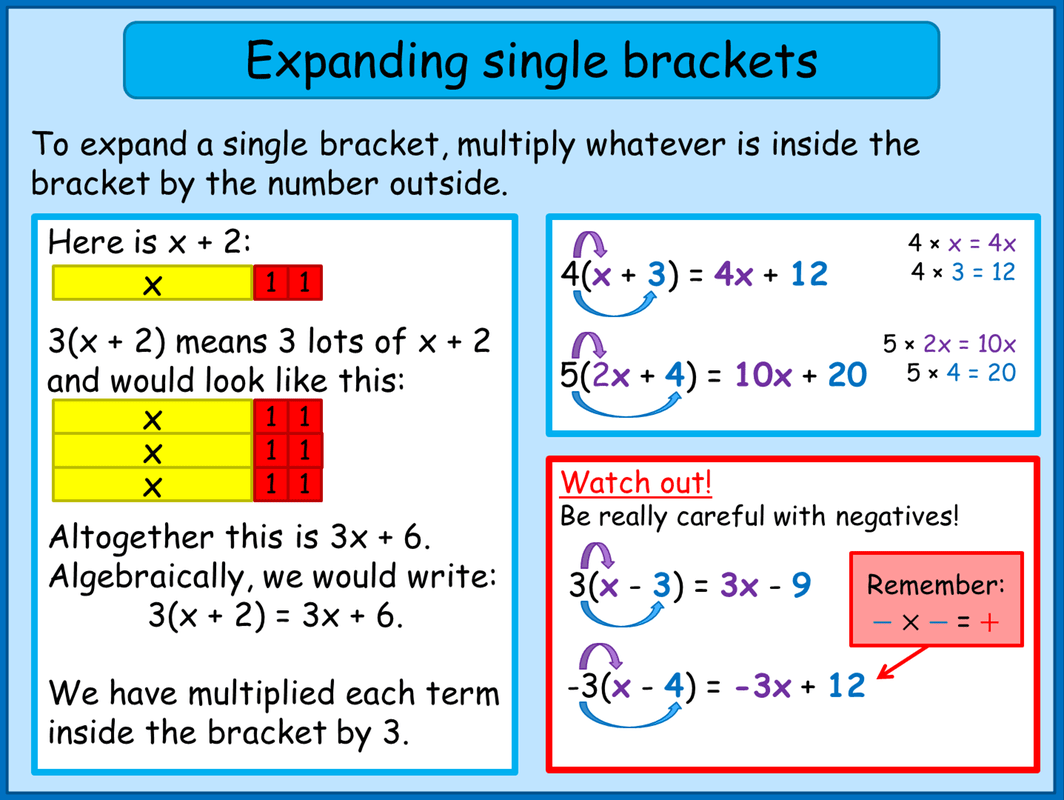 Expanding Brackets And Factorizing