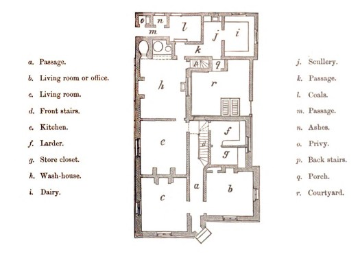 Plan No 1, represents a farm house which may be taken as a specimen of this class. It was erected by the Editor for the Right Honourable the Viscount Palmerston, at Toothill Farm, near Romsey.