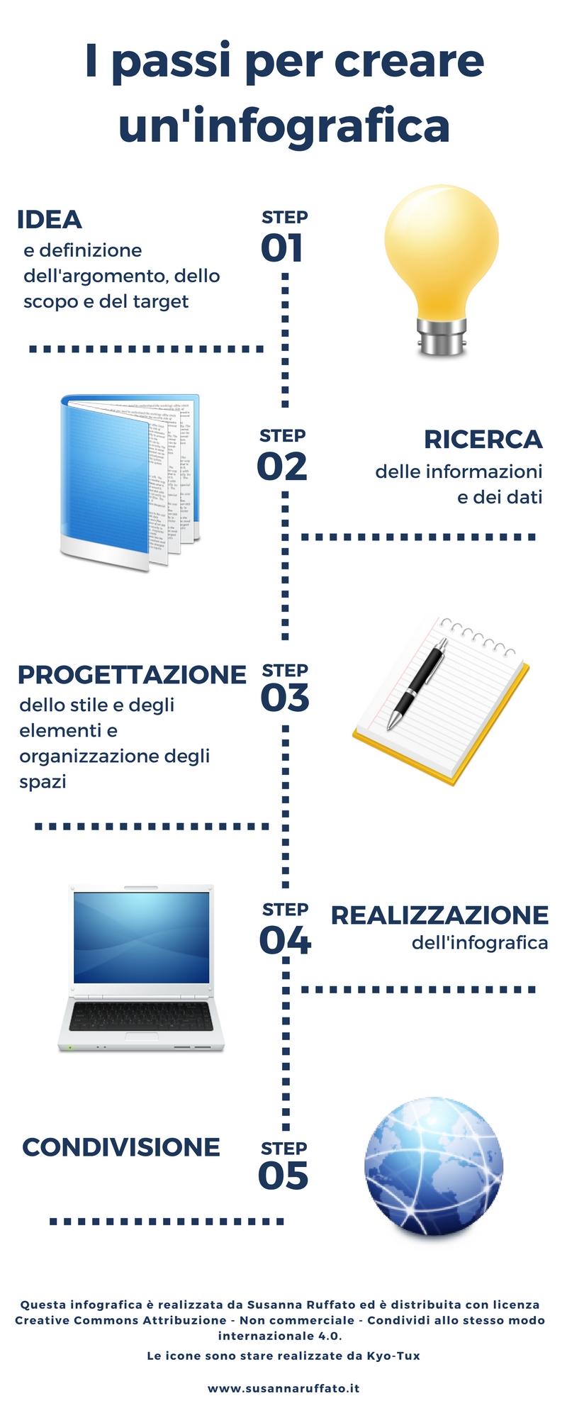 creare-infografiche