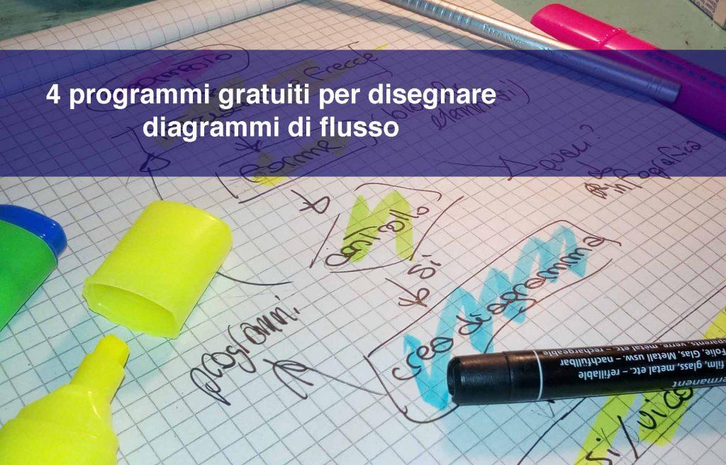 4 Programmi Gratuiti Per Disegnare Diagrammi Di Flusso