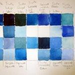 Wahrnehmung blau mit Randbemerkungen (c) von Susanne Haun