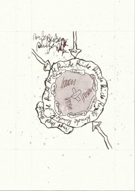 Dialog Bewusst-Sein Blatt 5 Vers. 3 (c) Zeichnung von Susanne Haun