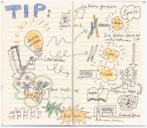 Sketchnote Tip zum Blumen Zeichnen (c) Susanne Haun
