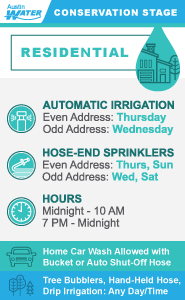 Austin Watering Schedule