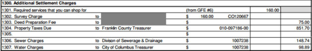 Miscellaneous Closing Costs listed on the Settlement Statement