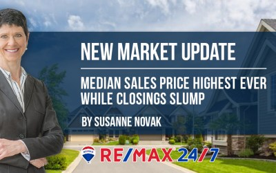 Market Update: Median Sales Price Highest Ever While Closings Slump