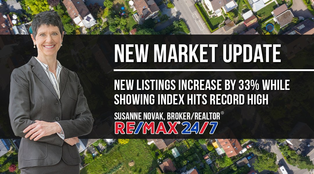 Market Update: New Listings Increase by 33% while Showing Index Hits Record High