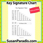 Black and White Key Signature Chart