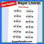 Illustration of all the major chords in root position.