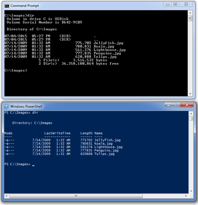 Powershell and Command Prompt Difference