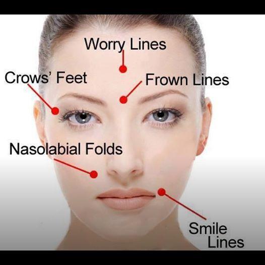 PureFirme-Face-Neck-Lift-Sussex-Laser-Lipo