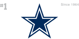 Our Top 5 Nfl Team Logos Sussner Design Co
