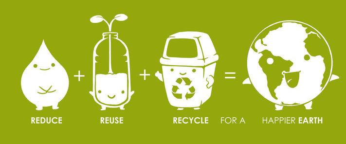 Image result for reuse