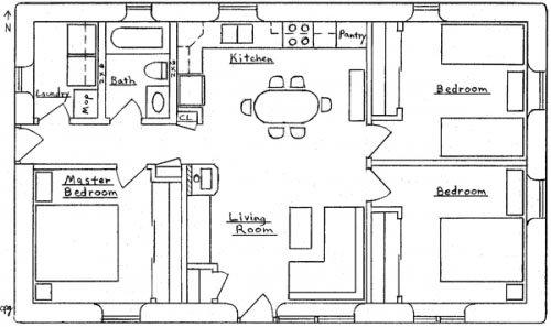 Craftsman House Floor Plan