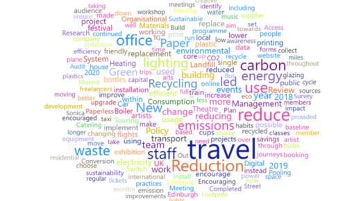 Blog: carbon management update 2019-20