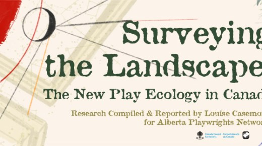 Surveying The Landscape – Research on New Play Development in Canada