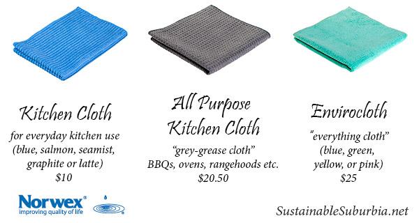 The Norwex Kitchen Cloth All Purpose Kitchen Cloth