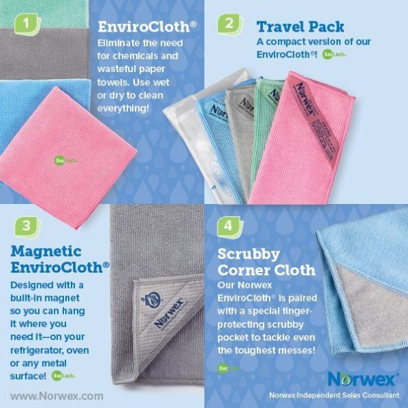 Norwex EviroCloth, travel pack, magnetic envirocloth, scrubby corner cloth| SustainableSuburbia.net